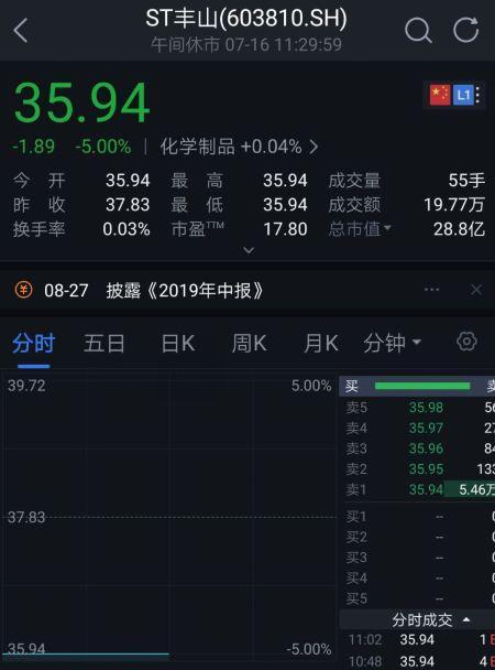 [投资yabo亚博体育下载]中报业绩大增次新股名单:21股净利过亿元
